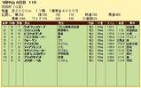 第7S:1月3週 京成杯 競争成績