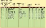 第12S:03月4週 フラワーC 成績