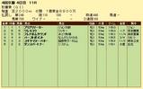 第16S:10月3週 秋華賞 成績