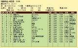 第16S:12月3週 朝日杯FS 成績
