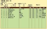 第7S:9月2週 泥@エバディーラ 競争成績
