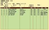 第7S:8月3週 泥@パンプキンヘブン 競争成績