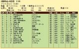 第9S:03月3週 クリスタルC 競争成績