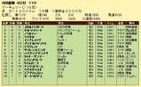第5S:7月4週 マーキュリーC 競争成績