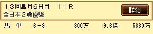 第9S:12月4週 全日本2歳優駿 的中馬券