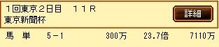 第5S:2月1週 東京新聞杯 的中馬券