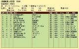 第10S:07月3週 泥@レムノス 競争成績
