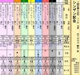 第10S:01月2週 シンザン記念 出馬表