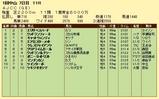 第15S:01月4週 AJCC 成績