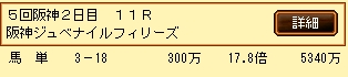 第8S:12月2週 阪神JF 的中馬券