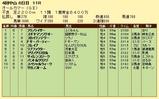 第16S:09月5週 オールカマー 成績
