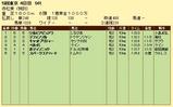 第10S:11月3週 泥@ボディソニック 競争成績
