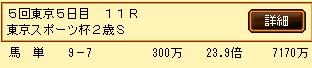 第6S:11月4週 東京スポーツ杯2歳S 的中馬券