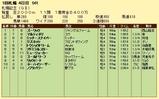 第10S:08月4週 札幌記念 競争成績