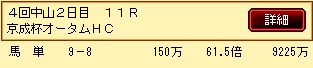第8S:9月3週 京成杯オータムHC 的中馬券