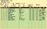 第16S:02月1週 小倉大賞典 成績