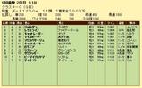 第14S:08月3週 クラスターC 成績