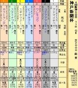 第16S:09月5週 神戸新聞杯