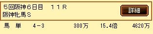 第8S:12月4週 阪神牝馬S 的中馬券