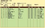 第9S:01月4週 平安S 競争成績