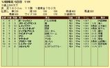 第9S:11月4週 泥@ガーシュウィン 競争成績