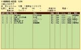 第8S:10月4週 泥@フォンタナ 競争成績