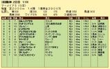 第15S:06月4週 マーメイドS 成績