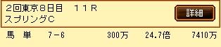 第5S:5月3週 京王杯スプリングC 的中馬券