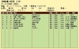 第10S:08月4週 泥@オーバーハウゼン 競争成績