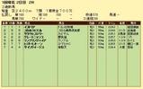 第10S:01月1週 泥@イストリア 競争成績
