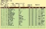 第12S:01月3週 京成杯 成績