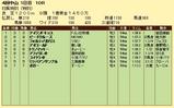 第9S:09月3週 泥@アイランドキッス 競争成績