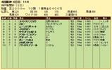 第13S:09月5週 神戸新聞杯 成績