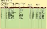第14S:03月4週 フラワーカップ 成績