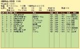 第8S:3月1週 中山記念 競争成績