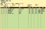 第8S:4月1週 泥@ディスクロージャー 競争成績
