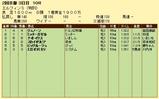 第6S:2月2週 泥@ジュノーン 競争成績