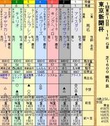 第12S:02月1週 東京新聞杯