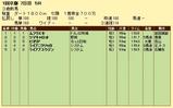第10S:01月4週 泥@ムフウエセ 競争成績