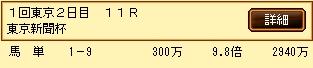第10S:02月1週 東京新聞杯 的中馬券