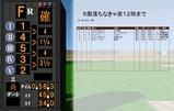 検証@紛れ 2着馬0.6秒↓