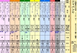 第9S:12月1週 ジャパンカップ 出馬表