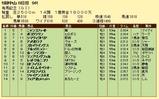 第9S:12月5週 有馬記念 競争成績
