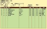 第9S:12月4週 阪神牝馬S 競争成績