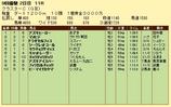 第15S:08月3週 クラスターC 成績