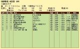 第10S:05月1週 泥@ムフウエセ 競争成績