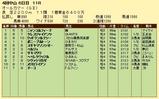 第14S:09月5週 オールカマー 成績
