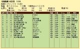 第13S:07月1週 函館スプリントS 成績