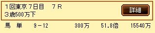 第4S:今日の好配当 2月4週 土曜東京7R