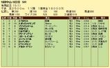 第6S:12月5週 有馬記念 競争成績